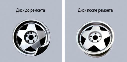 Правка дисков до и после