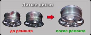 Прокатка литых дисков цена